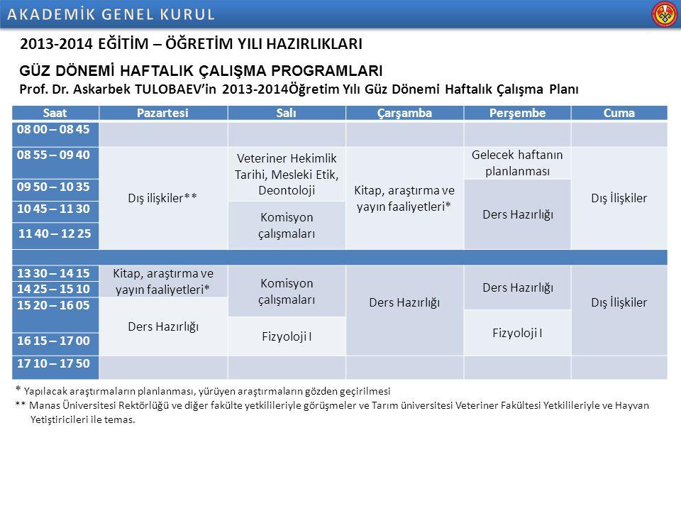 2013-2014 EĞİTİM – ÖĞRETİM YILI HAZIRLIKLARI GÜZ DÖNEMİ HAFTALIK ÇALIŞMA PROGRAMLARI Prof.