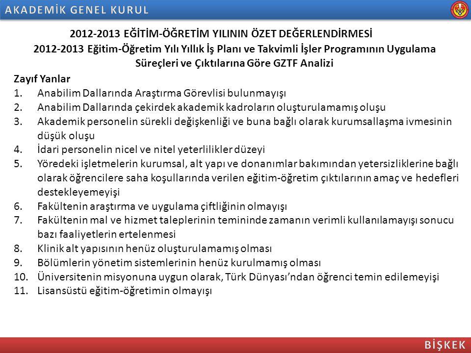 2012-2013 EĞİTİM-ÖĞRETİM YILININ ÖZET DEĞERLENDİRMESİ 2012-2013 Eğitim-Öğretim Yılı Yıllık İş Planı ve Takvimli İşler Programının Uygulama Süreçleri ve Çıktılarına Göre GZTF Analizi Fırsatlar 1.Kırgızistan'ın bir hayvancılık ülkesi olması 2.Kırgızistan ve çevre ülkelerdeki veteriner fakültelerinin akademik kadro, fiziki yapı, bütçe, laboratuvar, klinik, sektör/toplumla ilişkiler ve işbirlikleri, uluslararası ilişkiler gibi alanlarda yaşadığı mahrumiyet ve sorunlardan kaynaklanan boşluk, Manas Veteriner Fakültesi ne çok kısa bir sürede bir bölgesel güç ve cazibe merkezi olma fırsatı vermektedir.