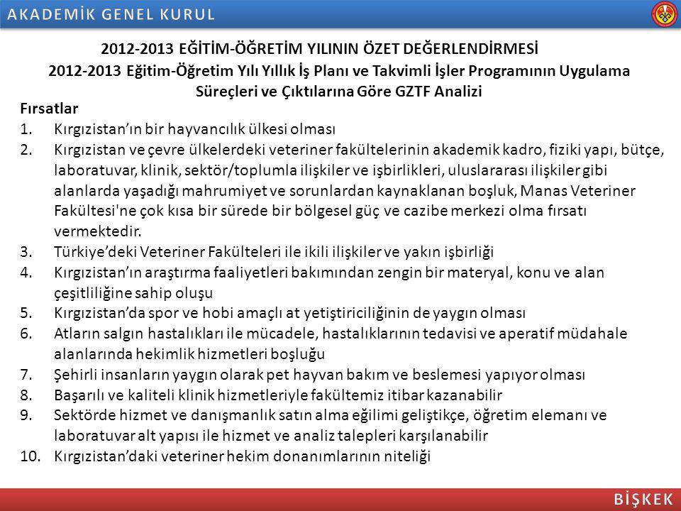 2012-2013 EĞİTİM-ÖĞRETİM YILININ ÖZET DEĞERLENDİRMESİ 2012-2013 Eğitim-Öğretim Yılı Yıllık İş Planı ve Takvimli İşler Programının Uygulama Süreçleri ve Çıktılarına Göre GZTF Analizi Tehditler 1.Kırgızistan ortaöğretim yeterlilikler düzeyindeki zafiyetlerden dolayı öğrencilerde temel bilgi donanımındaki noksanlıklar 2.Öğrencilerimizin sosyoekonomik profillerinin düşük olması 3.Ders saati ücretli ya da yarı zamanlı öğretim elemanı istihdamından dolayı ilgili anabilim dallarının laboratuvar kullanımı, proje geliştirme, araştırma, toplum/sektör işbirliği alanlarındaki yetersizlikler 4.Yerel pazarda laboratuvar ve kliniklerde kullanılan kimyasal ve sarf malzemelerinin çeşit darlığı ya da yokluğu 5.Mahallinden temin edilen öğretim elemanlarının laboratuvar ekipmanlarını kullanmadaki bilgi, beceri, deneyim kısıtları 6.Kırgızistan'da Veteriner Hekim istihdam politikalarının öğrenciler üzerindeki olumsuz etkileri 7.Özel ve kamu sektörüne ait işletmelerin içe kapanık oluşu 8.Sahada öğrenci uygulamaları, araştırma faaliyetleri ve sektörle ilişkilerde yersizlikler 9.Sektörün fakültemizce karşılanması mümkün olmayan tek yanlı beklentiler içinde oluşu (ilaç, aşı, ücretsiz tedavi ve danışmanlık gibi)