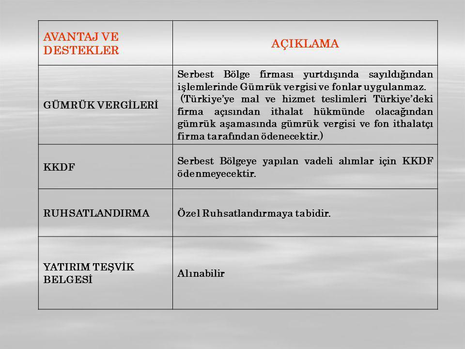 AVANTAJ VE DESTEKLER AÇIKLAMA GÜMRÜK VERGİLERİ Serbest Bölge firması yurtdışında sayıldığından işlemlerinde Gümrük vergisi ve fonlar uygulanmaz. (Türk