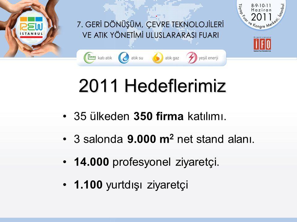 2011 Hedeflerimiz 35 ülkeden 350 firma katılımı. 3 salonda 9.000 m 2 net stand alanı.
