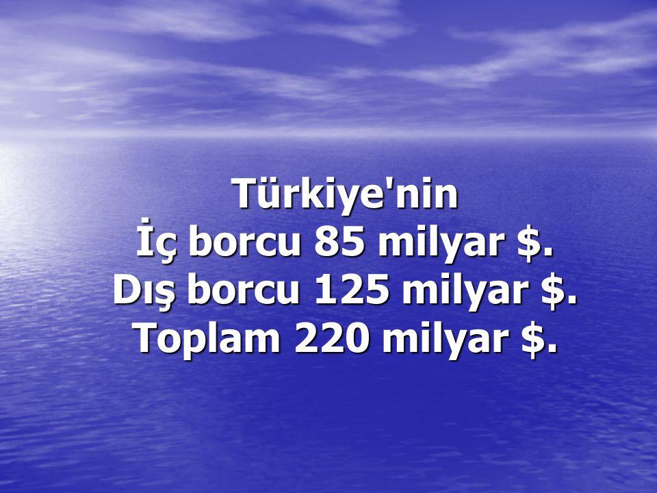 Türkiye nin İç borcu 85 milyar $. Dış borcu 125 milyar $. Toplam 220 milyar $.