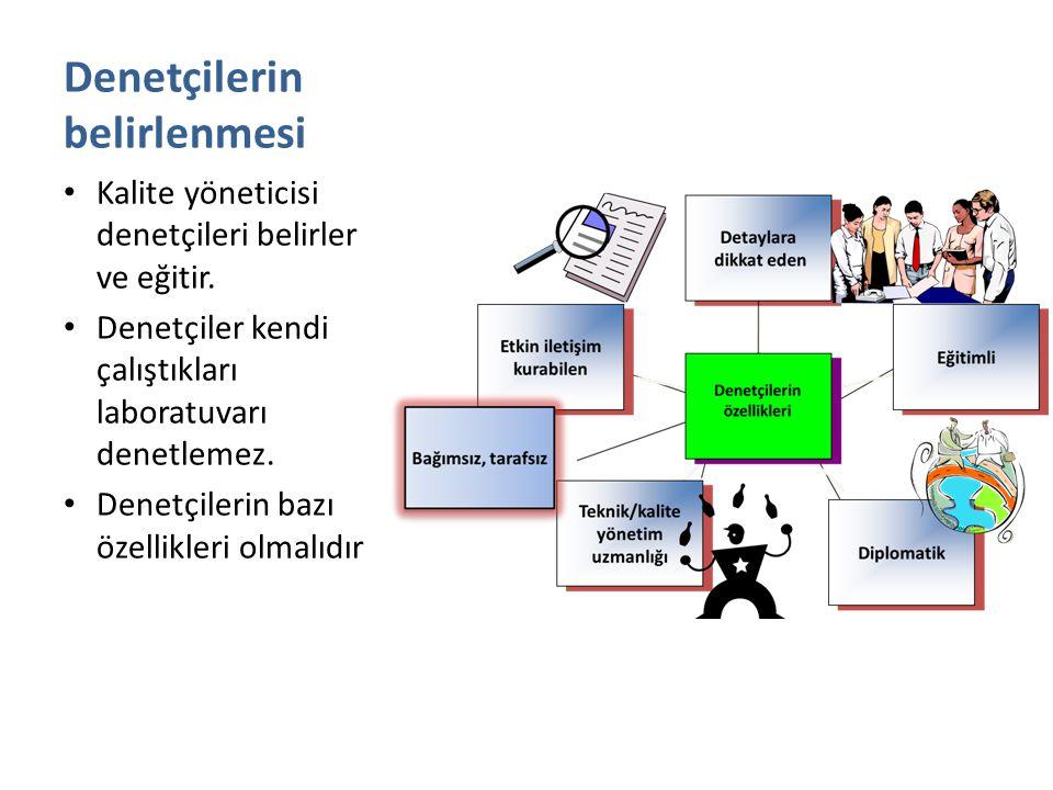 Denetçilerin belirlenmesi Kalite yöneticisi denetçileri belirler ve eğitir. Denetçiler kendi çalıştıkları laboratuvarı denetlemez. Denetçilerin bazı ö