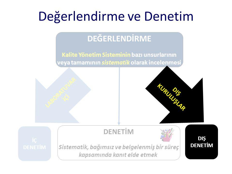 Değerlendirme ve Denetim DEĞERLENDİRME Kalite Yönetim Sisteminin bazı unsurlarının veya tamamının sistematik olarak incelenmesi DENETİM Sistematik, ba