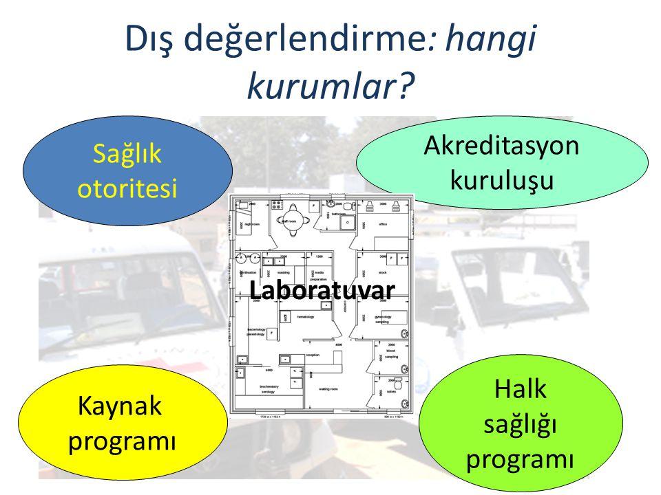 Akreditasyon kuruluşu Halk sağlığı programı Kaynak programı Laboratuvar Sağlık otoritesi Dış değerlendirme: hangi kurumlar?