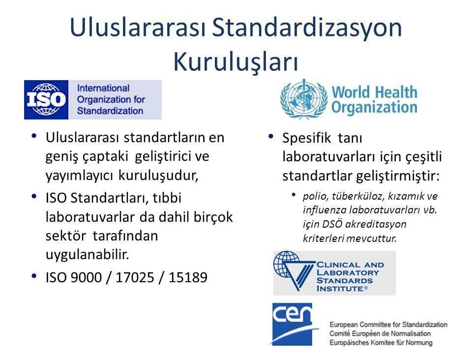 Uluslararası Standardizasyon Kuruluşları Uluslararası standartların en geniş çaptaki geliştirici ve yayımlayıcı kuruluşudur, ISO Standartları, tıbbi l