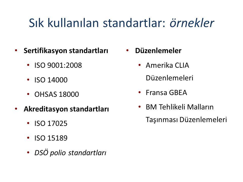 Sık kullanılan standartlar: örnekler Sertifikasyon standartları ISO 9001:2008 ISO 14000 OHSAS 18000 Akreditasyon standartları ISO 17025 ISO 15189 DSÖ