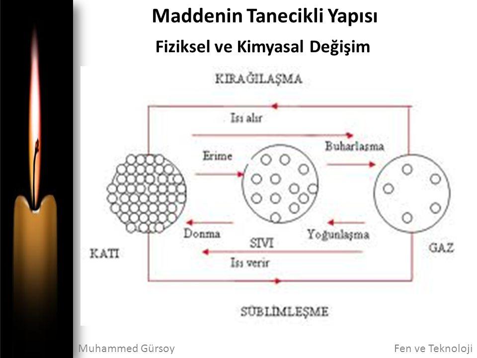Maddenin Tanecikli Yapısı Fiziksel ve Kimyasal Değişim Muhammed GürsoyFen ve Teknoloji
