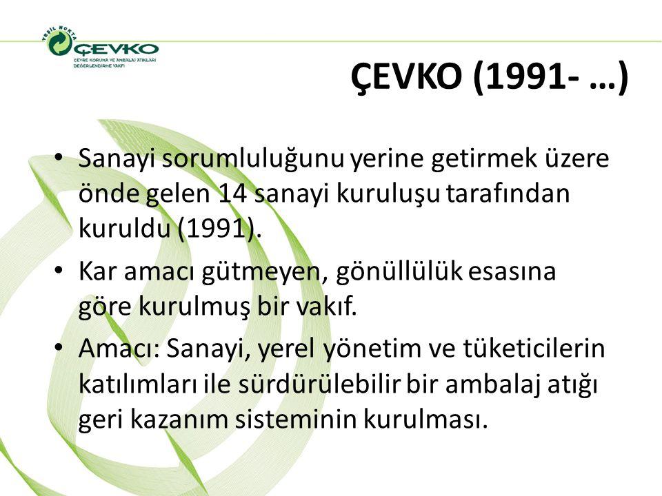 ÇEVKO (1991- …) Sanayi sorumluluğunu yerine getirmek üzere önde gelen 14 sanayi kuruluşu tarafından kuruldu (1991). Kar amacı gütmeyen, gönüllülük esa