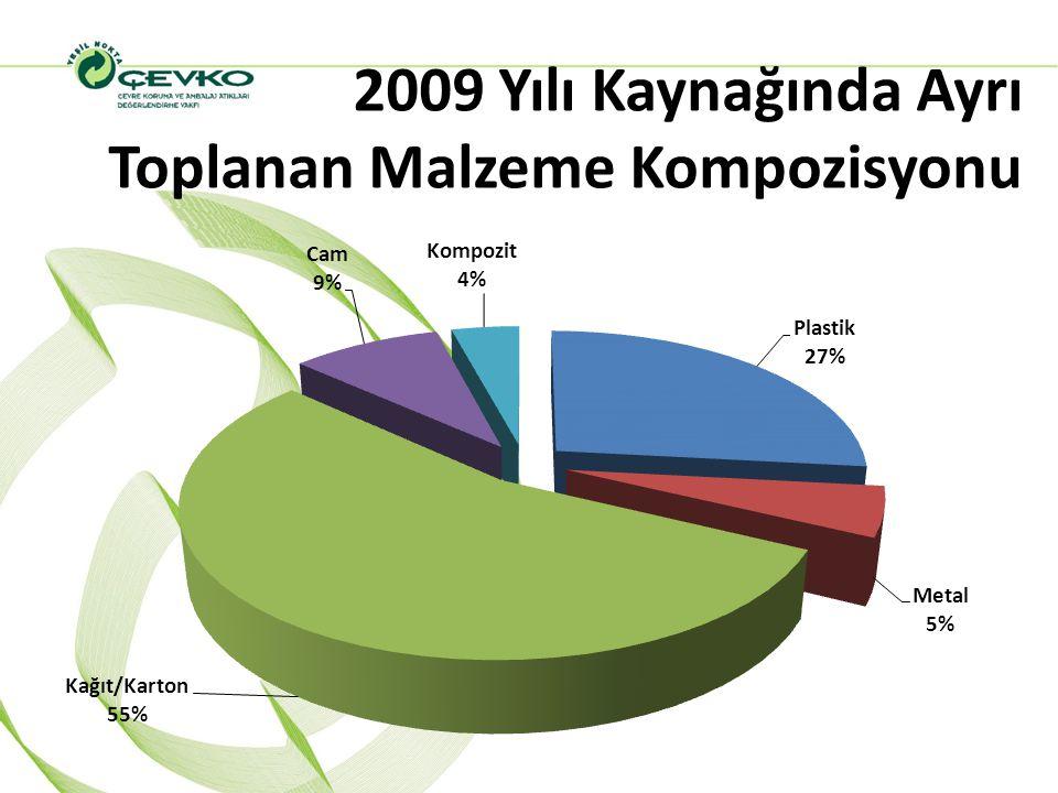 2009 Yılı Kaynağında Ayrı Toplanan Malzeme Kompozisyonu