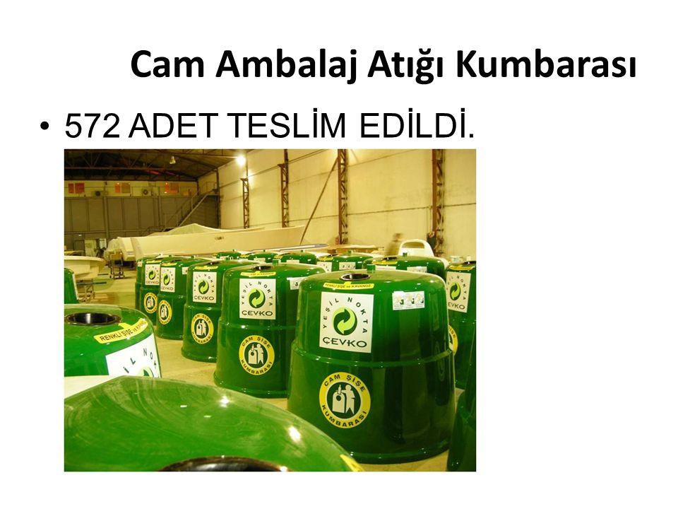 Cam Ambalaj Atığı Kumbarası 572 ADET TESLİM EDİLDİ.
