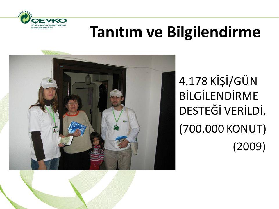 Tanıtım ve Bilgilendirme 4.178 KİŞİ/GÜN BİLGİLENDİRME DESTEĞİ VERİLDİ. (700.000 KONUT) (2009)