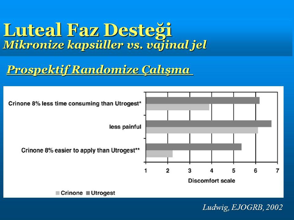 Ludwig, EJOGRB, 2002 Prospektif Randomize Çalışma Luteal Faz Desteği Mikronize kapsüller vs. vajinal jel