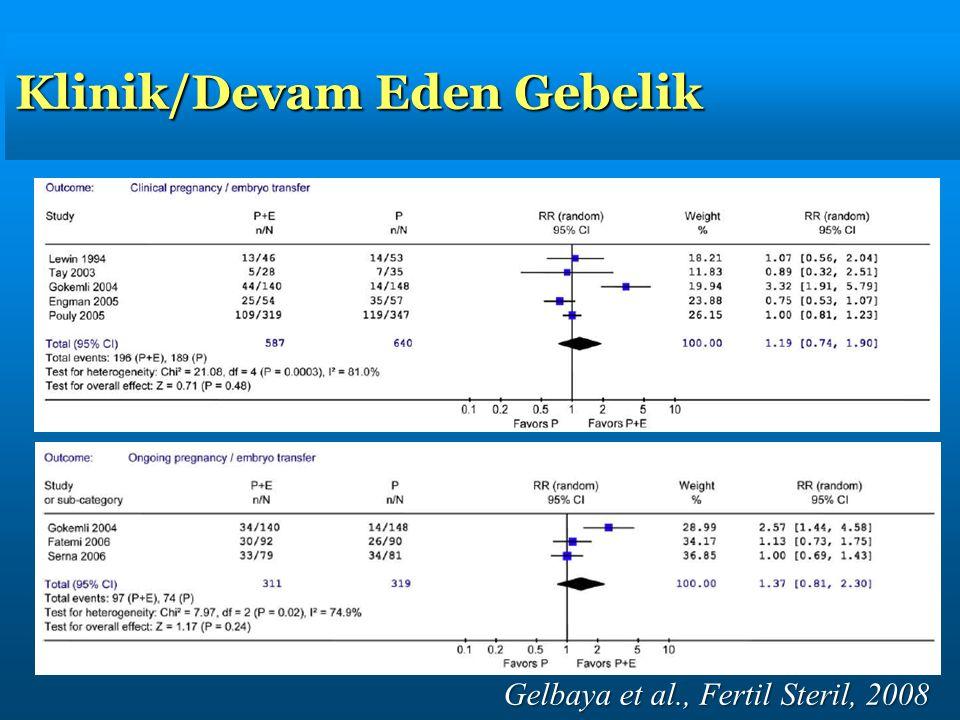 Klinik/Devam Eden Gebelik Gelbaya et al., Fertil Steril, 2008