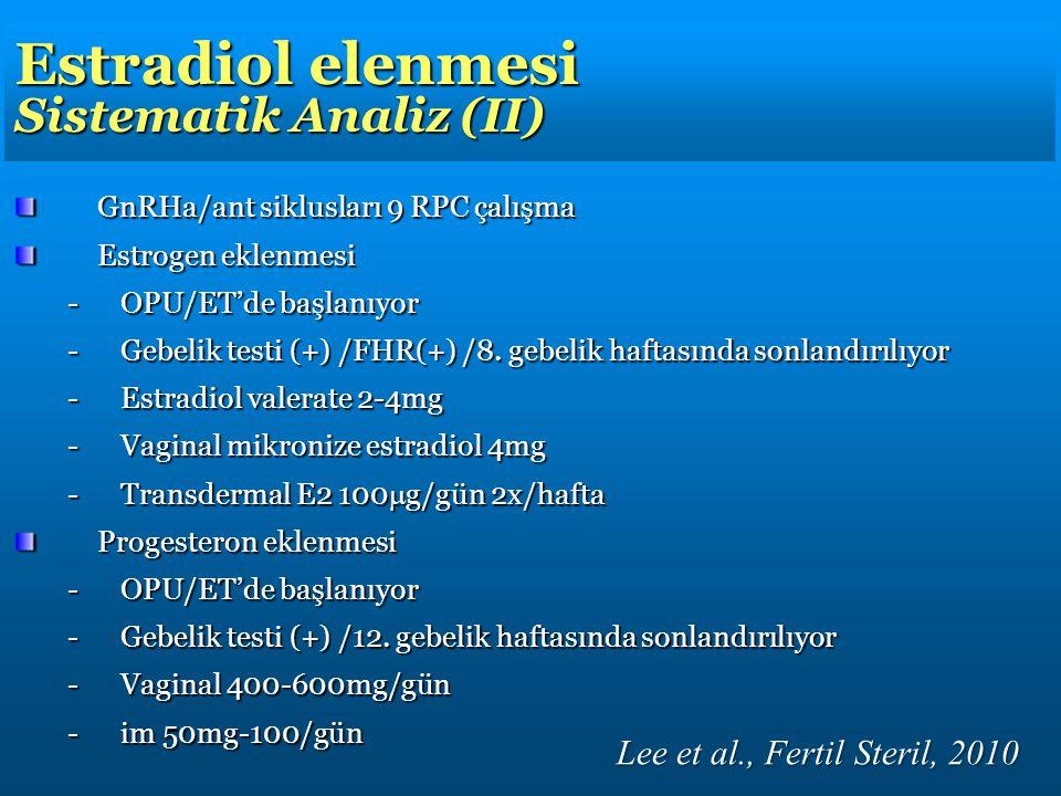 Estradiol elenmesi Sistematik Analiz (II) GnRHa/ant siklusları 9 RPC çalışma Estrogen eklenmesi -OPU/ET'de başlanıyor -Gebelik testi (+) /FHR(+) /8. g