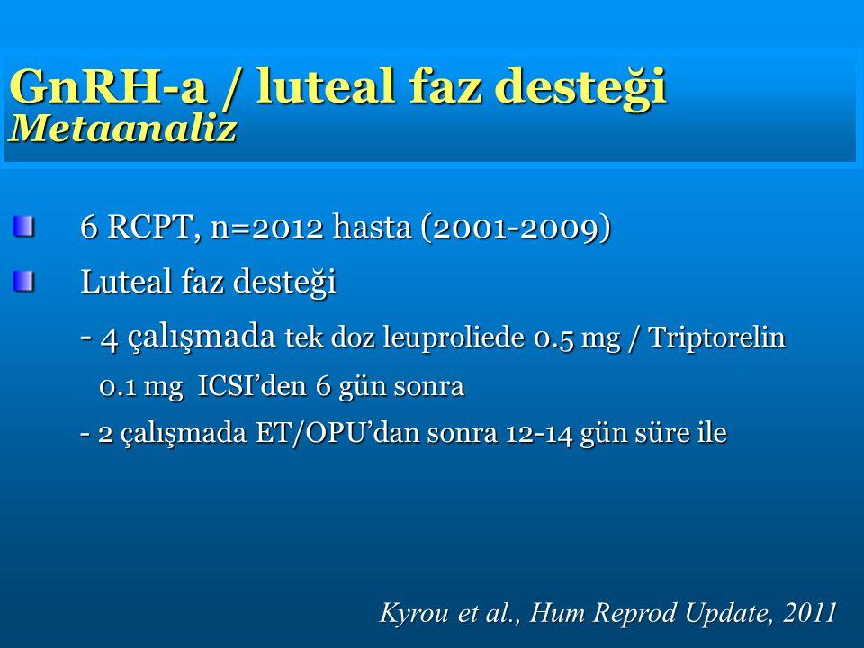GnRH-a / luteal faz desteği Metaanaliz 6 RCPT, n=2012 hasta (2001-2009) Luteal faz desteği - 4 çalışmada tek doz leuproliede 0.5 mg / Triptorelin 0.1 mg ICSI'den 6 gün sonra - 2 çalışmada ET/OPU'dan sonra 12-14 gün süre ile Kyrou et al., Hum Reprod Update, 2011