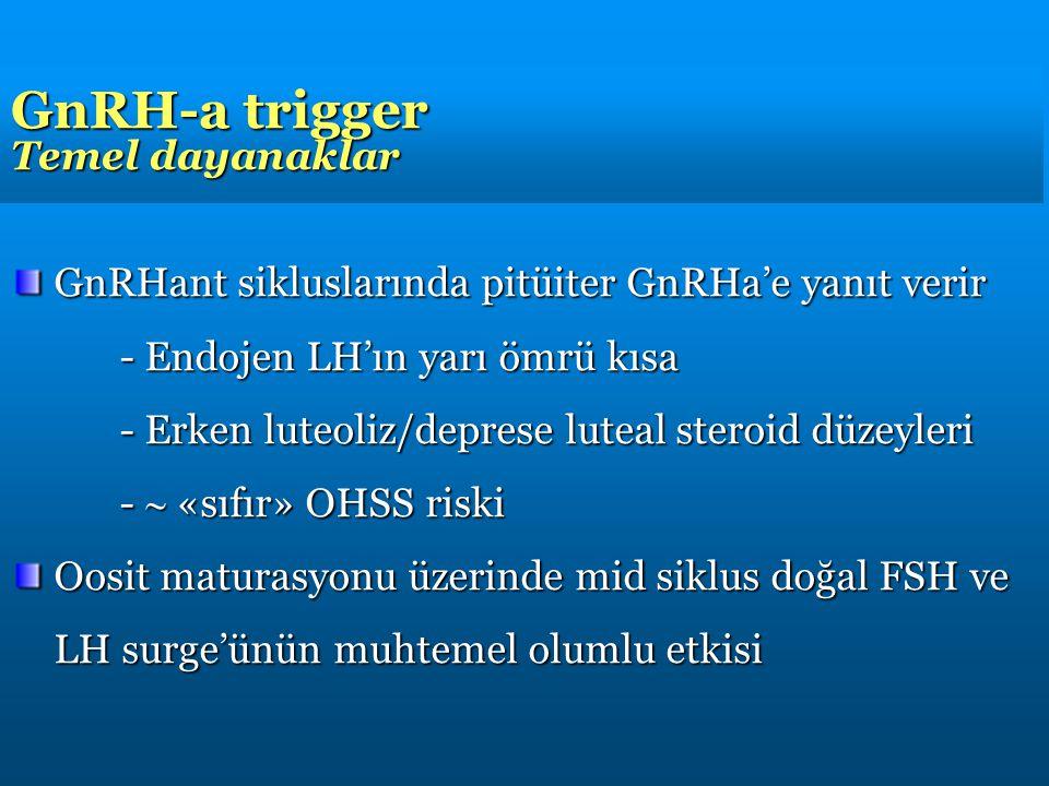 GnRH-a trigger Temel dayanaklar GnRHant sikluslarında pitüiter GnRHa'e yanıt verir - Endojen LH'ın yarı ömrü kısa - Erken luteoliz/deprese luteal steroid düzeyleri -  «sıfır» OHSS riski Oosit maturasyonu üzerinde mid siklus doğal FSH ve LH surge'ünün muhtemel olumlu etkisi
