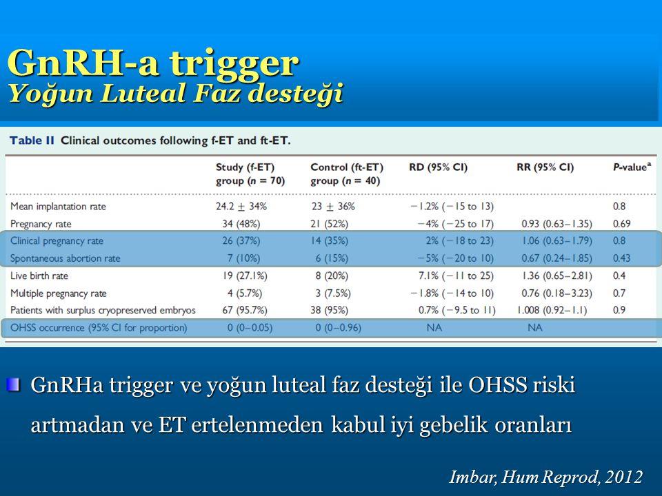 GnRHa trigger ve yoğun luteal faz desteği ile OHSS riski artmadan ve ET ertelenmeden kabul iyi gebelik oranları GnRH-a trigger Yoğun Luteal Faz desteğ