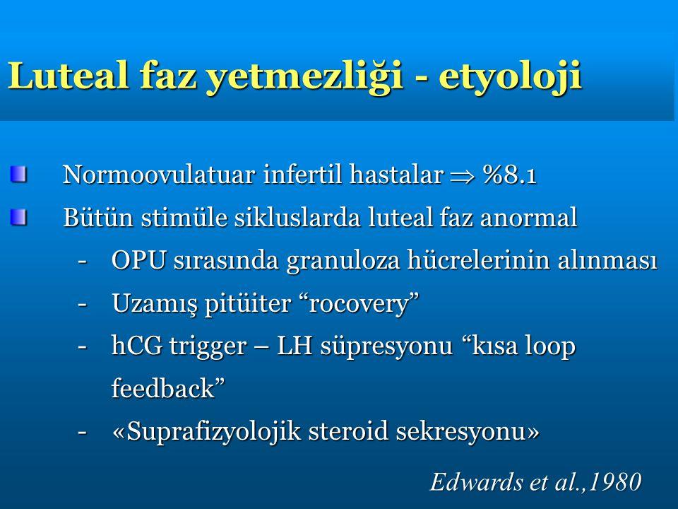 Luteal faz yetmezliği - etyoloji Normoovulatuar infertil hastalar  %8.1 Bütün stimüle sikluslarda luteal faz anormal -OPU sırasında granuloza hücrelerinin alınması -Uzamış pitüiter rocovery -hCG trigger – LH süpresyonu kısa loop feedback -«Suprafizyolojik steroid sekresyonu» Edwards et al.,1980