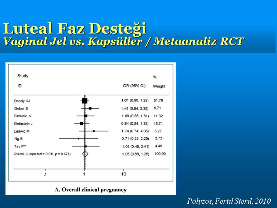Luteal Faz Desteği Vaginal Jel vs. Kapsüller / Metaanaliz RCT Polyzos, Fertil Steril, 2010