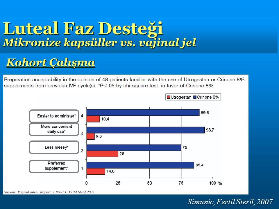 Luteal Faz Desteği Mikronize kapsüller vs. vajinal jel Simunic, Fertil Steril, 2007 Kohort Çalışma