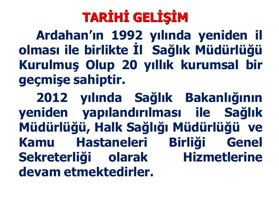 TARİHİ GELİŞİM Ardahan'ın 1992 yılında yeniden il olması ile birlikte İl Sağlık Müdürlüğü Kurulmuş Olup 20 yıllık kurumsal bir geçmişe sahiptir. 2012