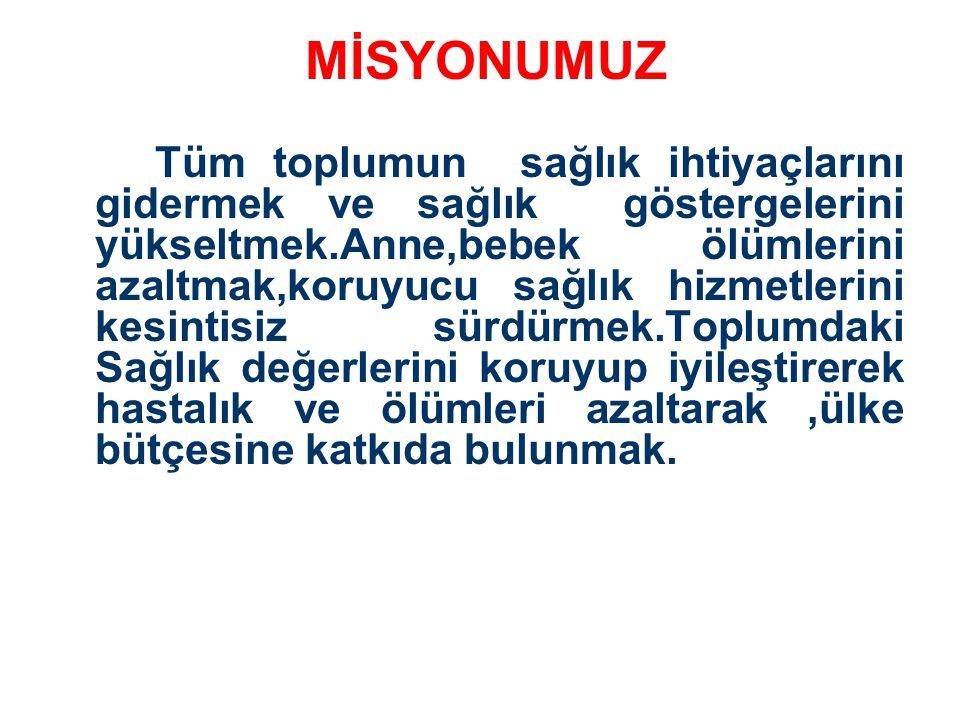 TARİHİ GELİŞİM Ardahan'ın 1992 yılında yeniden il olması ile birlikte İl Sağlık Müdürlüğü Kurulmuş Olup 20 yıllık kurumsal bir geçmişe sahiptir.
