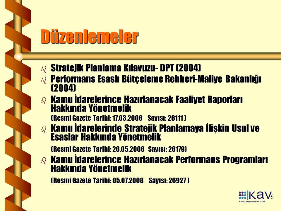 5 Düzenlemeler b Stratejik Planlama Kılavuzu- DPT (2004) b Performans Esaslı Bütçeleme Rehberi-Maliye Bakanlığı (2004) b Kamu İdarelerince Hazırlanacak Faaliyet Raporları Hakkında Yönetmelik (Resmi Gazete Tarihi: 17.03.2006 Sayısı: 26111 ) b Kamu İdarelerinde Stratejik Planlamaya İlişkin Usul ve Esaslar Hakkında Yönetmelik (Resmi Gazete Tarihi: 26.05.2006 Sayısı: 26179) b Kamu İdarelerince Hazırlanacak Performans Programları Hakkında Yönetmelik (Resmi Gazete Tarihi: 05.07.2008 Sayısı: 26927 )