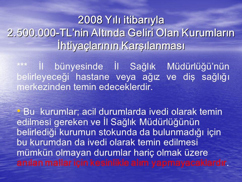 2008 Yılı itibarıyla 2.500.000-TL'nin Altında Geliri Olan Kurumların İhtiyaçlarının Karşılanması *** İl bünyesinde İl Sağlık Müdürlüğü'nün belirleyece