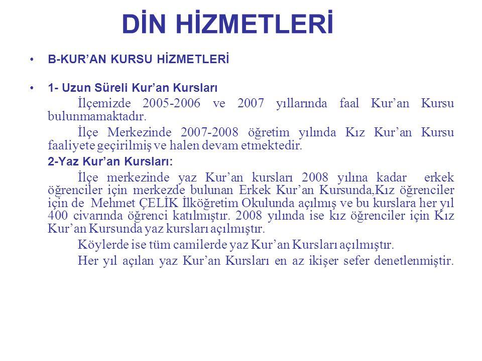 DİN HİZMETLERİ B-KUR'AN KURSU HİZMETLERİ 1- Uzun Süreli Kur'an Kursları İlçemizde 2005-2006 ve 2007 yıllarında faal Kur'an Kursu bulunmamaktadır. İlçe