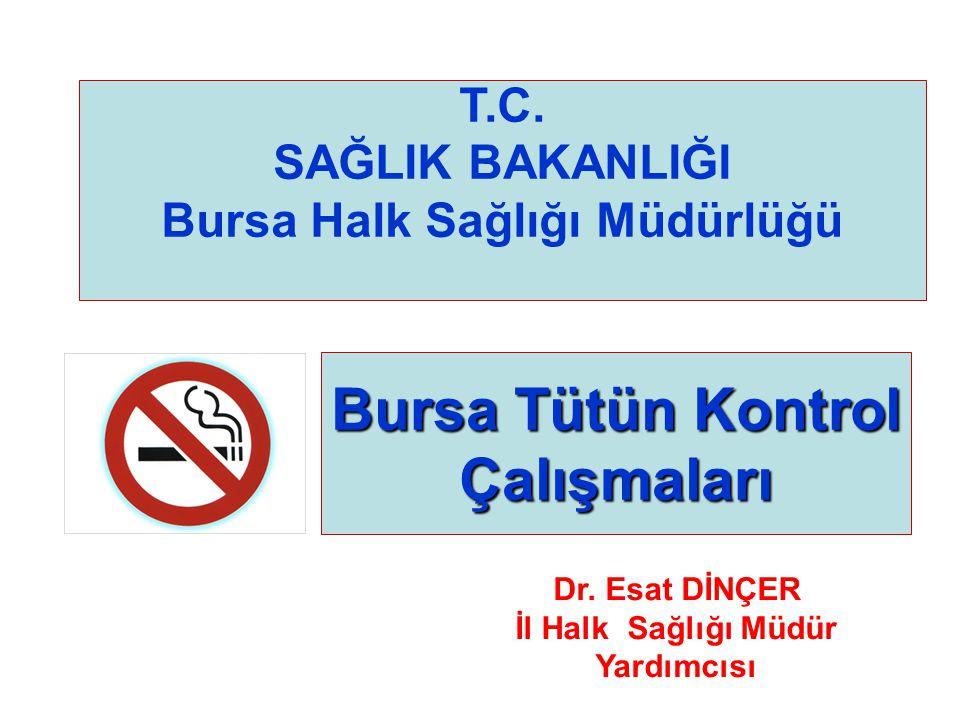 Bursa Tütün Kontrol Çalışmaları T.C. SAĞLIK BAKANLIĞI Bursa Halk Sağlığı Müdürlüğü Dr. Esat DİNÇER İl Halk Sağlığı Müdür Yardımcısı