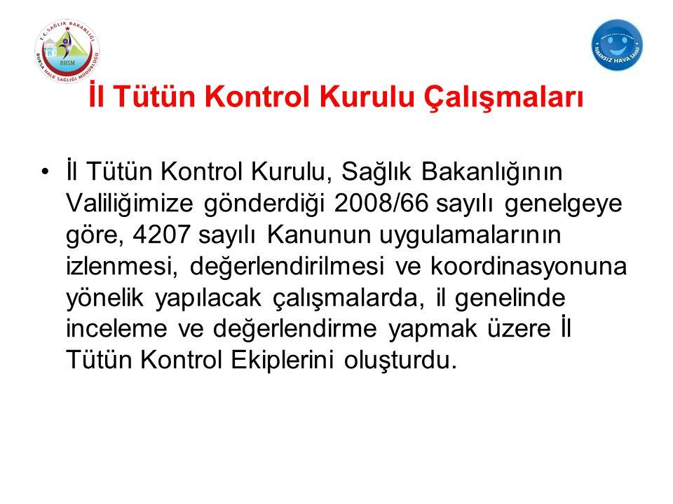 İl Tütün Kontrol Kurulu Çalışmaları İl Tütün Kontrol Kurulu, Sağlık Bakanlığının Valiliğimize gönderdiği 2008/66 sayılı genelgeye göre, 4207 sayılı Ka