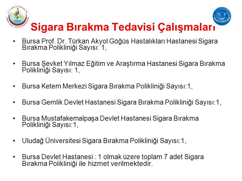 Sigara Bırakma Tedavisi Çalışmaları Bursa Prof. Dr. Türkan Akyol Göğüs Hastalıkları Hastanesi Sigara Bırakma Polikliniği Sayısı: 1, Bursa Şevket Yılma