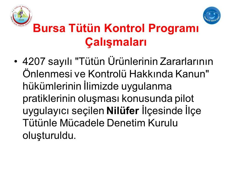 Bursa Tütün Kontrol Programı Çalışmaları 4207 sayılı