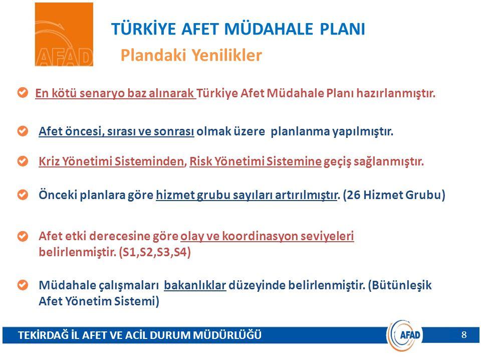 TÜRKİYE AFET MÜDAHALE PLANI Plandaki Yenilikler En kötü senaryo baz alınarak Türkiye Afet Müdahale Planı hazırlanmıştır. TEKİRDAĞ İL AFET VE ACİL DURU
