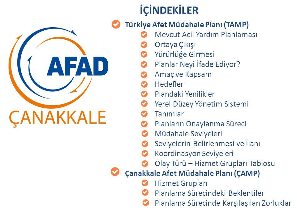 Çanakkale İl Afet ve Acil Durum Müdürlüğü İÇİNDEKİLER Türkiye Afet Müdahale Planı (TAMP) Mevcut Acil Yardım Planlaması Ortaya Çıkışı Yürürlüğe Girmesi