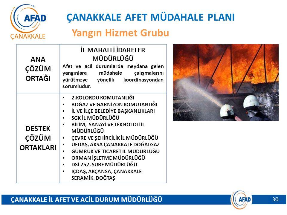 ÇANAKKALE AFET MÜDAHALE PLANI Yangın Hizmet Grubu ÇANAKKALE İL AFET VE ACİL DURUM MÜDÜRLÜĞÜ 30 ANA ÇÖZÜM ORTAĞI İL MAHALLİ İDARELER MÜDÜRLÜĞÜ Afet ve