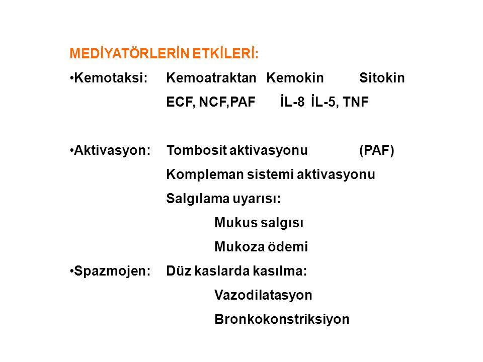 MEDİYATÖRLERİN ETKİLERİ: Kemotaksi:Kemoatraktan Kemokin Sitokin ECF, NCF,PAF İL-8 İL-5, TNF Aktivasyon: Tombosit aktivasyonu(PAF) Kompleman sistemi ak