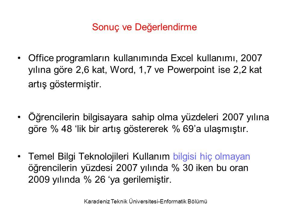 Karadeniz Teknik Üniversitesi-Enformatik Bölümü Sonuç ve Değerlendirme Office programların kullanımında Excel kullanımı, 2007 yılına göre 2,6 kat, Word, 1,7 ve Powerpoint ise 2,2 kat artış göstermiştir.