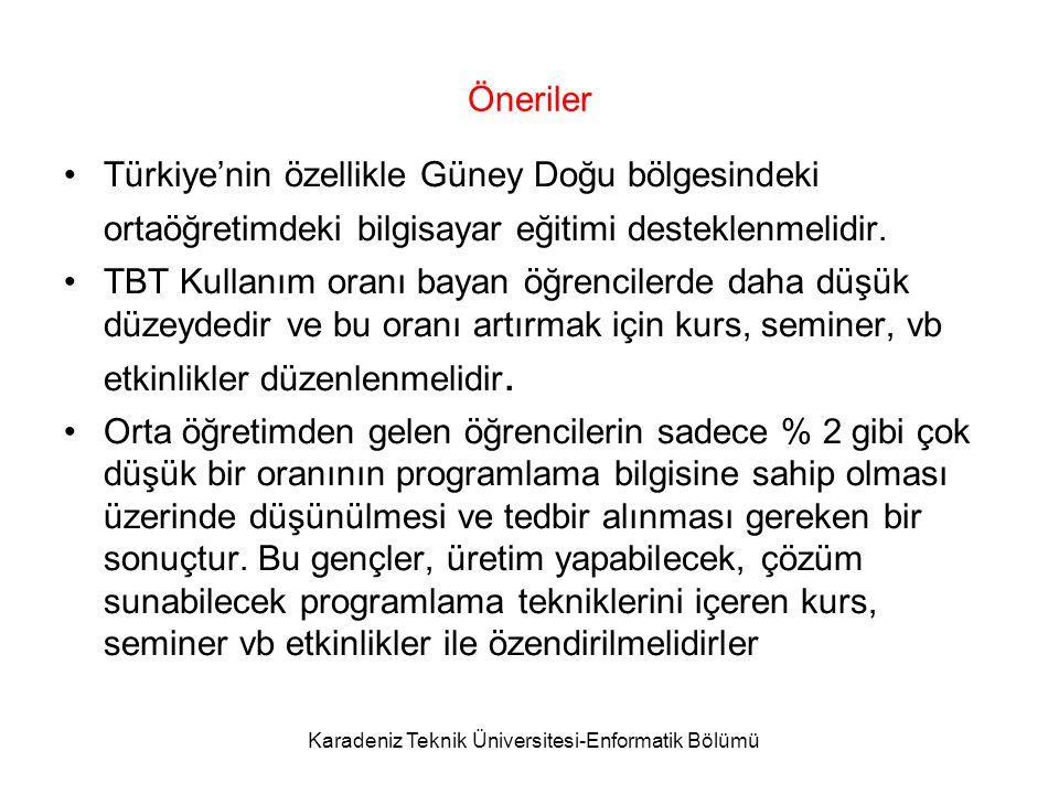 Karadeniz Teknik Üniversitesi-Enformatik Bölümü Öneriler Türkiye'nin özellikle Güney Doğu bölgesindeki ortaöğretimdeki bilgisayar eğitimi desteklenmelidir.