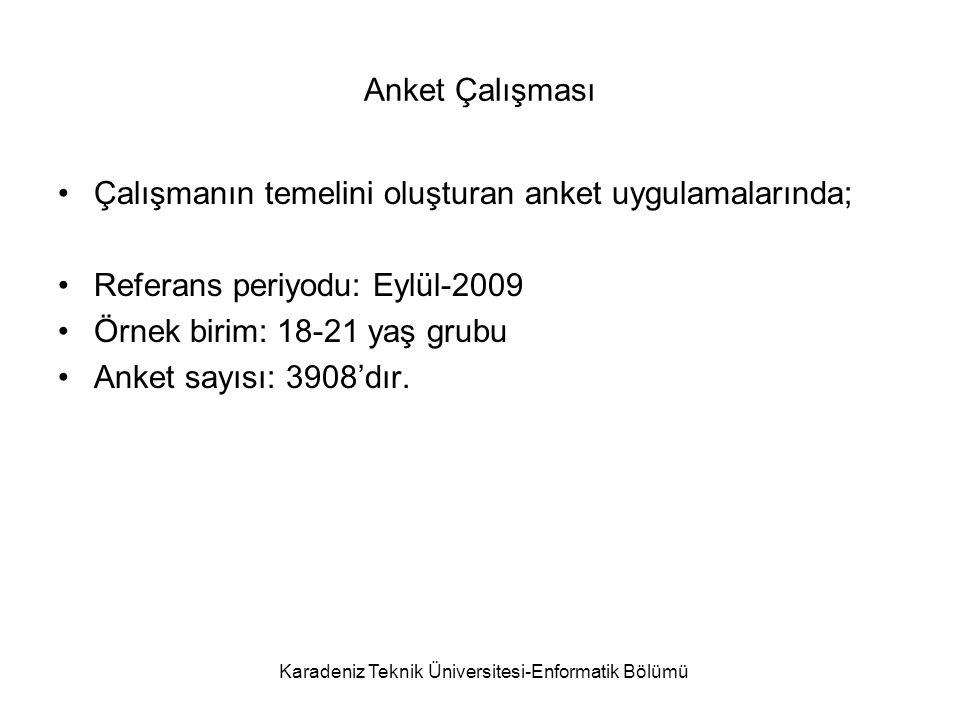 Karadeniz Teknik Üniversitesi-Enformatik Bölümü Şekil 10.