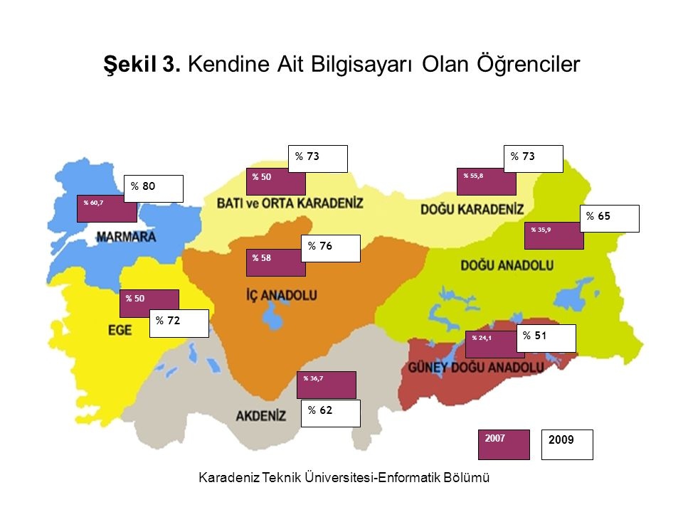 Karadeniz Teknik Üniversitesi-Enformatik Bölümü Şekil 4.