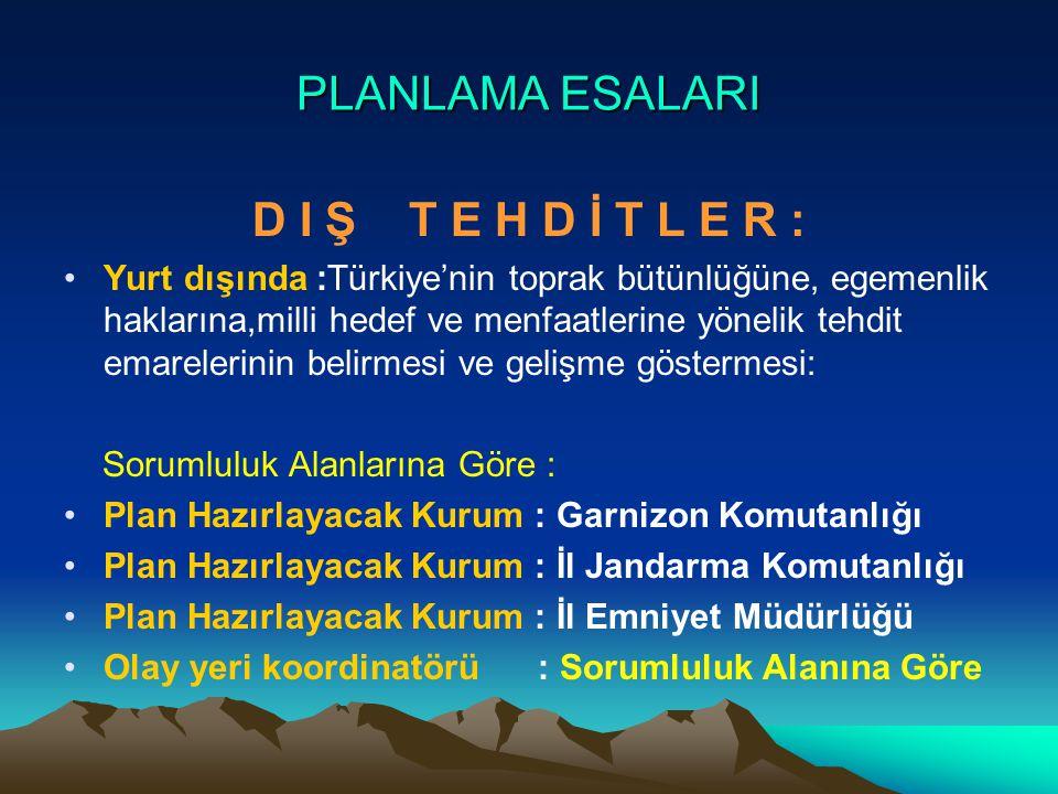 PLANLAMA ESALARI D I Ş T E H D İ T L E R : Yurt dışında :Türkiye'nin toprak bütünlüğüne, egemenlik haklarına,milli hedef ve menfaatlerine yönelik tehd