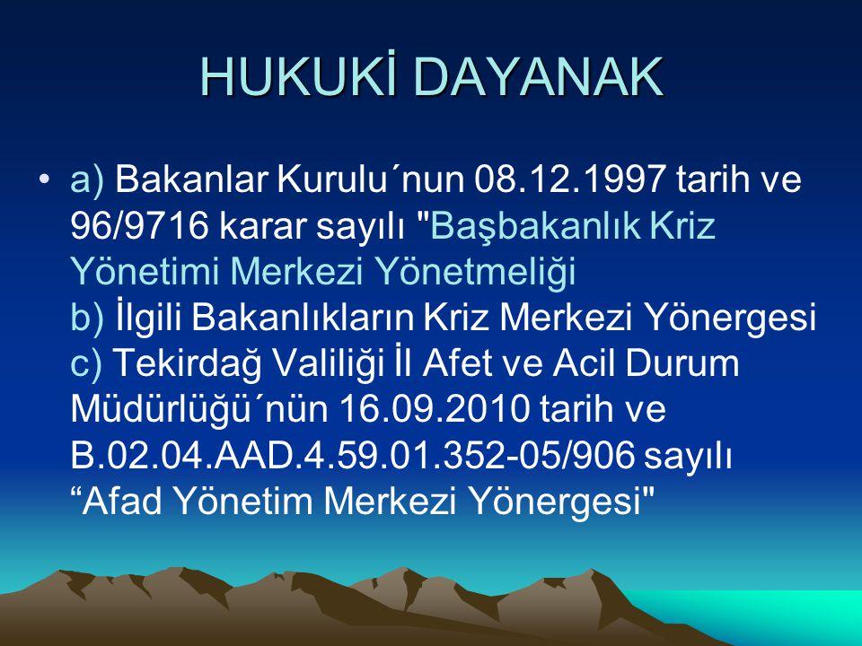HUKUKİ DAYANAK a) Bakanlar Kurulu´nun 08.12.1997 tarih ve 96/9716 karar sayılı