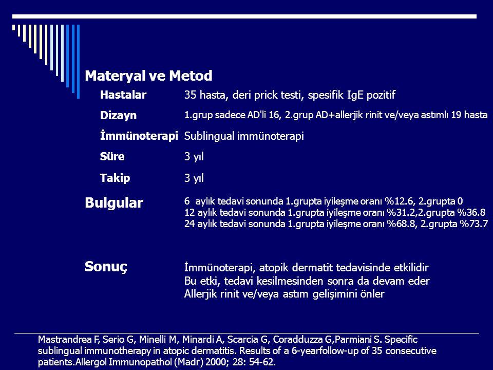 Mastrandrea F, Serio G, Minelli M, Minardi A, Scarcia G, Coradduzza G,Parmiani S. Specific sublingual immunotherapy in atopic dermatitis. Results of a