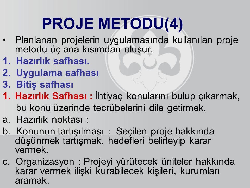 PROJE METODU(4) Planlanan projelerin uygulamasında kullanılan proje metodu üç ana kısımdan oluşur. 1. Hazırlık safhası. 2. Uygulama safhası 3. Bitiş s
