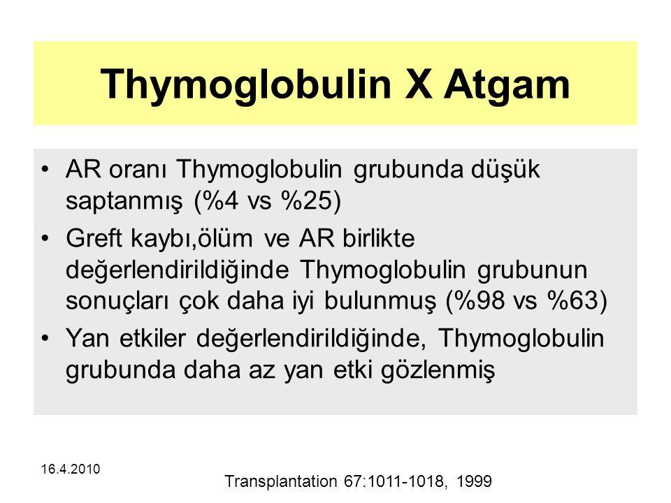 16.4.2010 Thymoglobulin X Atgam AR oranı Thymoglobulin grubunda düşük saptanmış (%4 vs %25) Greft kaybı,ölüm ve AR birlikte değerlendirildiğinde Thymoglobulin grubunun sonuçları çok daha iyi bulunmuş (%98 vs %63) Yan etkiler değerlendirildiğinde, Thymoglobulin grubunda daha az yan etki gözlenmiş Transplantation 67:1011-1018, 1999