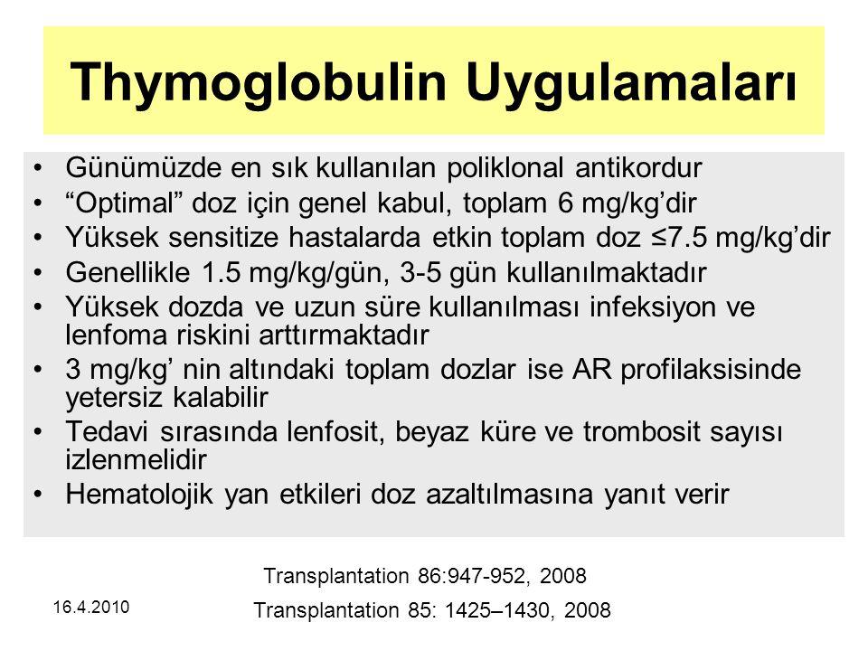 16.4.2010 Günümüzde en sık kullanılan poliklonal antikordur Optimal doz için genel kabul, toplam 6 mg/kg'dir Yüksek sensitize hastalarda etkin toplam doz ≤7.5 mg/kg'dir Genellikle 1.5 mg/kg/gün, 3-5 gün kullanılmaktadır Yüksek dozda ve uzun süre kullanılması infeksiyon ve lenfoma riskini arttırmaktadır 3 mg/kg' nin altındaki toplam dozlar ise AR profilaksisinde yetersiz kalabilir Tedavi sırasında lenfosit, beyaz küre ve trombosit sayısı izlenmelidir Hematolojik yan etkileri doz azaltılmasına yanıt verir Thymoglobulin Uygulamaları Transplantation 86:947-952, 2008 Transplantation 85: 1425–1430, 2008