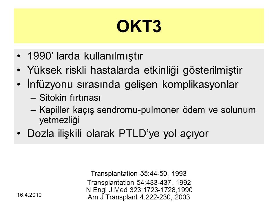 16.4.2010 OKT3 1990' larda kullanılmıştır Yüksek riskli hastalarda etkinliği gösterilmiştir İnfüzyonu sırasında gelişen komplikasyonlar –Sitokin fırtınası –Kapiller kaçış sendromu-pulmoner ödem ve solunum yetmezliği Dozla ilişkili olarak PTLD'ye yol açıyor N Engl J Med 323:1723-1728,1990 Transplantation 54:433-437, 1992 Transplantation 55:44-50, 1993 Am J Transplant 4:222-230, 2003