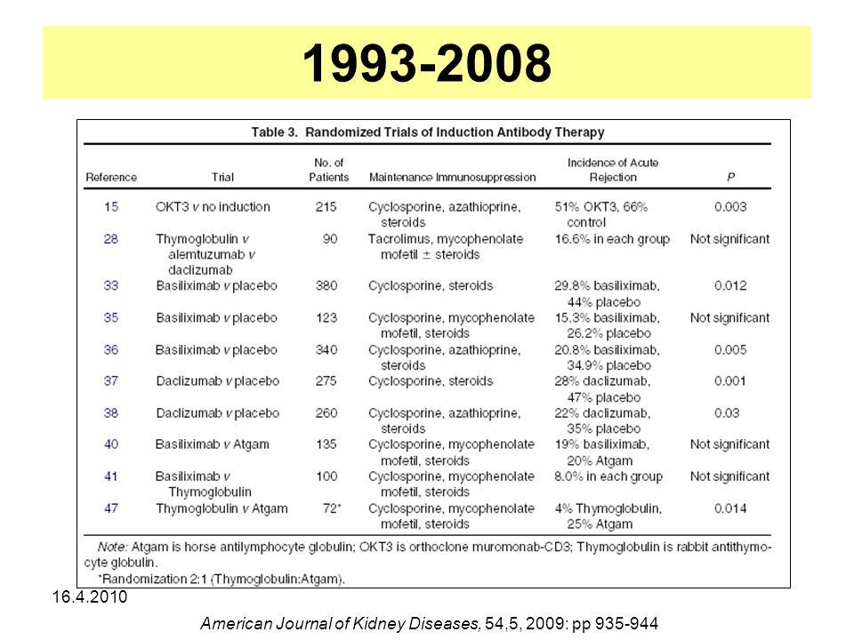 16.4.2010 1993-2008 American Journal of Kidney Diseases, 54,5, 2009: pp 935-944